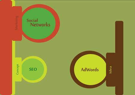 Adwords, SEO, Marketing Tools, Social Networks Illustration