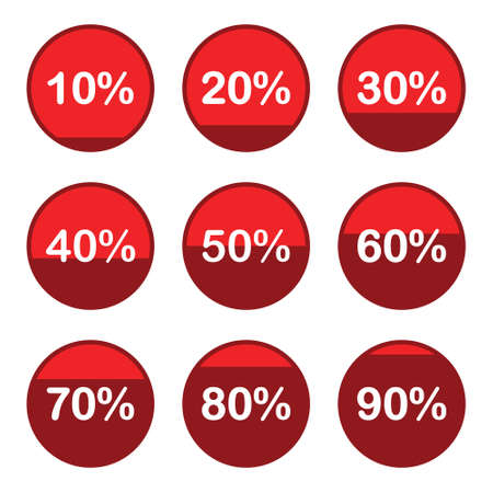 circles: Percentage Circles