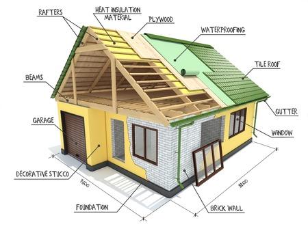 esquema: Planear para el proyecto de construcción de una casa. Diseño y construcción. Concepto.
