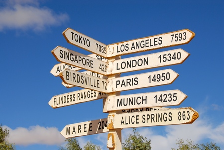 Direction sign in Australia photo