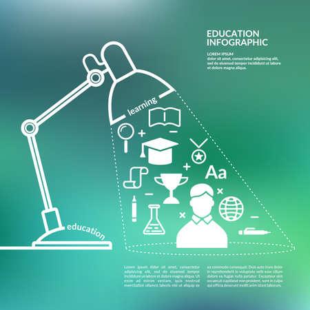 conocimiento: Infografía Educación. Los iconos y las ilustraciones para el diseño, la página web, infografía, cartel, publicidad.