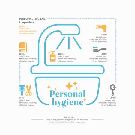 Personal hygiene infographics. Conceptual poster. Vector graphics. Objects of personal hygiene. Illustration