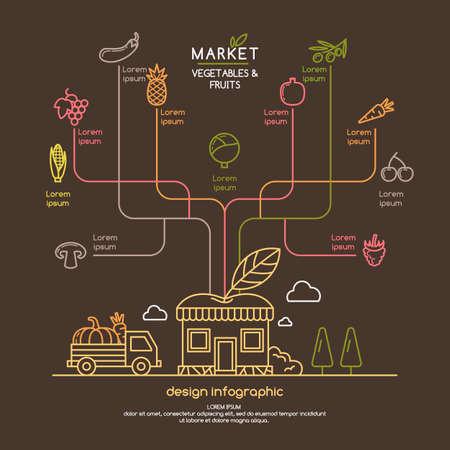 Infografía ventas de productos orgánicos y naturales. Ilustración vectorial de tienda de eco.