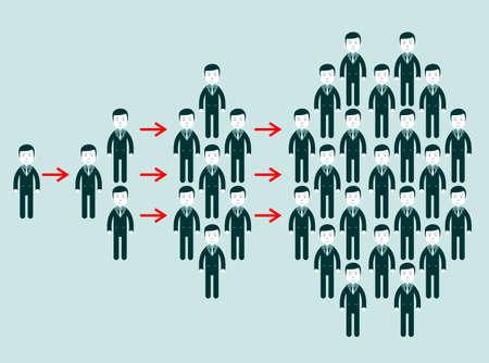 矢印で区切られたグループの人々 とウイルスのマーケティングの概念。