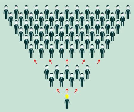 Gossiping people - people spread rumors