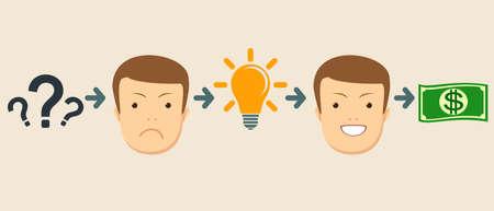 Transform idea intro business concept  イラスト・ベクター素材