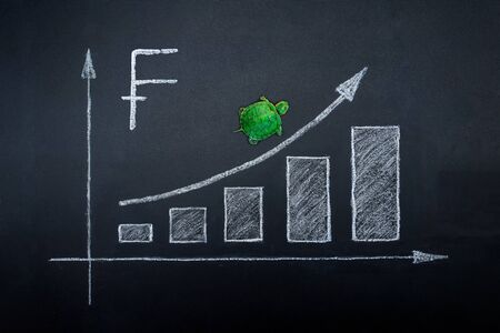 Slow but stable investment or low fluctuate stock market concept, miniature figure turtle walking on chalkboard with drawing price line graph of stock market value. Swiss franc exchange rate.