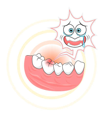 Tooth pain with face