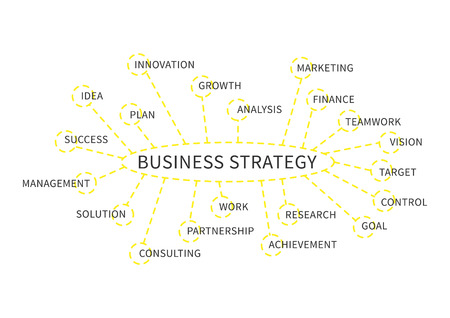 mindmap: Business strategy scheme mindmap vector illustration on white background. Design graphic concept visual presentation.