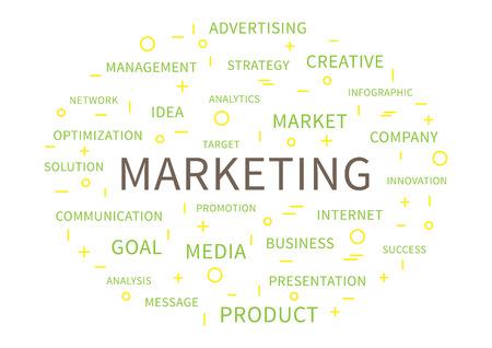 mindmap: Marketing scheme mindmap vector illustration on white background. Design graphic concept visual presentation.
