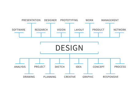 mindmap: Design scheme mindmap vector illustration on white background. Design graphic concept visual presentation. Illustration