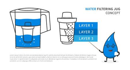 Cruche de filtration de l'eau avec illustration de vecteur de caractère de baisse. Pichet avec cartouche interchangeable pour la conception graphique de filtrage de l'eau. Vecteurs