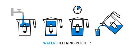 Eau filtrant illustration vectorielle de processus de cruche. Pichet avec cartouche interchangeable pour la conception graphique filtrant l'eau.