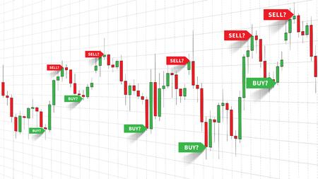 Ilustración de vector de señales comerciales de Forex. Índices de señales de compra y venta de la estrategia de forex en el diseño gráfico del gráfico de velas.