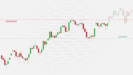 Graphique en chandeliers financiers avec illustration vectorielle des niveaux de support et de résistance. Conception graphique de trading Forex. Vecteurs