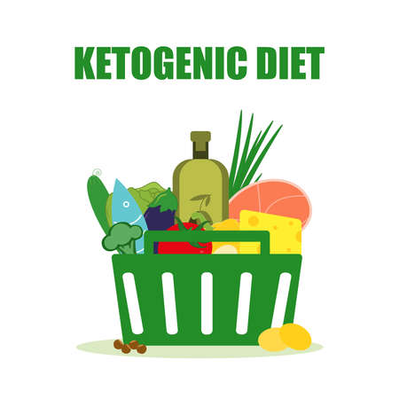 Keto food basket in flat style isolated on white background. Ketogenic diet ingredients. Healthy concept.