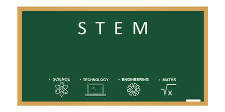 STEM education concept.  STEM background on a school blackboard