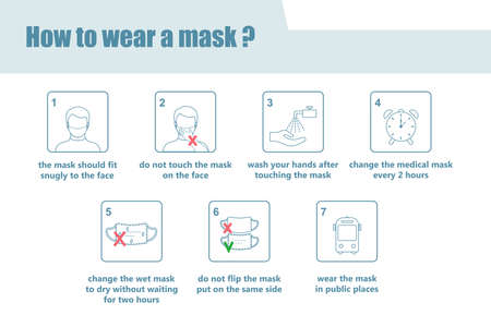 Medical infographics. Illustration on how to wear a mask to prevent the virus, protect yourself from dust. Vector illustration. Vector Illustration