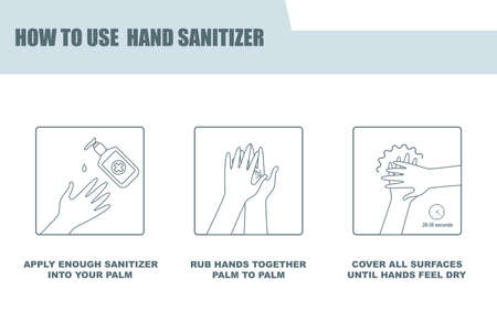 How to use hand sanitizer to clean and disinfect hands. Instruction. Medical infographics. Flat vector. Stock Illustratie