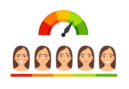 Customer satisfaction meter with different emotions. Illustrations of girls with different emotions. Vettoriali