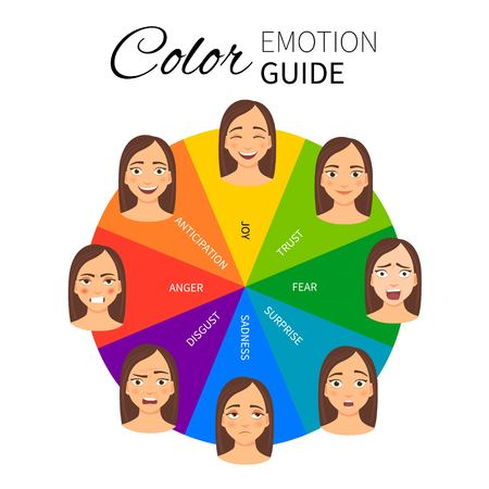 Vector infographics. Color and emotions. Color circle. Illustrations of girls with different emotions.