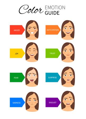 Vector infographics. Color and emotions.  Illustrations of girls with different emotions.
