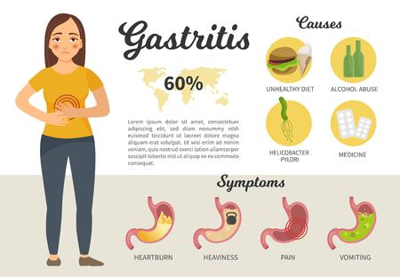 Infographics of gastritis. Diseases of the digestive tract. A cartoon character. Causes and symptoms of the disease. Vektorové ilustrace