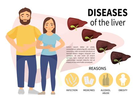 Infographics of liver disease. A cartoon girl and a man. Stages of liver destruction. Causes of the disease. Illustration