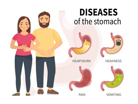 Infographics of stomach disease. Sick man and woman. Manifestations of the disease. Heartburn, tyzhest, nausea, pain.