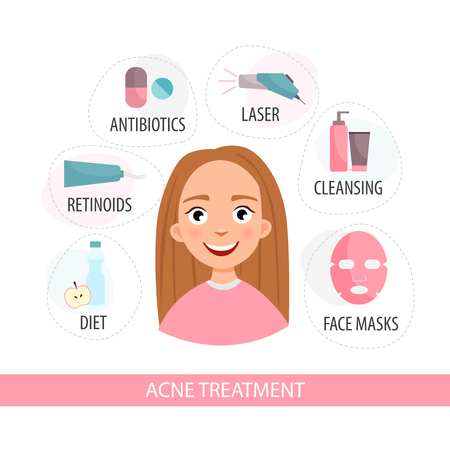 Treatment for acne - laser, antibiotics, the use of retinoids, a healthy diet and skin cleansing. Happy girl with healthy skin. Banque d'images - 114696986