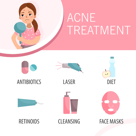 Poster treatment for acne. Illustration