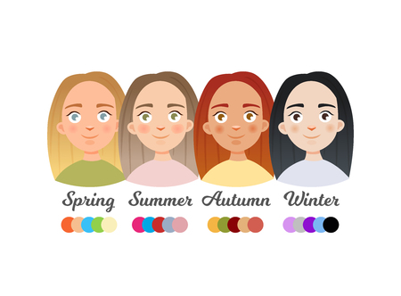 Illustration of girls with different color type. Suitable colors for each season. Stock Illustratie