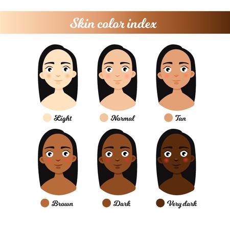 Skin color index