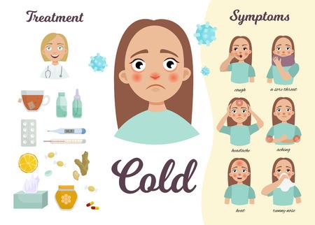 Infografía del resfriado común. Cartel médico. Síntomas de la enfermedad, tratamiento. Ilustración de una linda chica de dibujos animados.