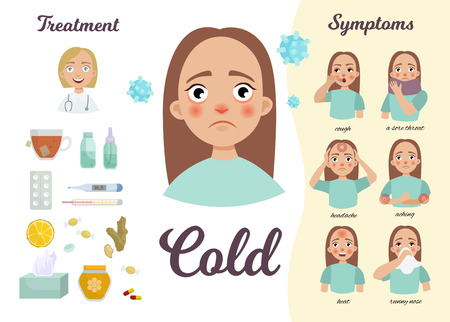 Infographics of the common cold. Medical poster. Symptoms of the disease, treatment. Illustration of a cute cartoon girl.