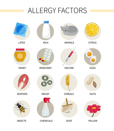 Set allergens. Different types of allergens.