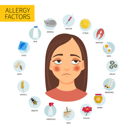A girl with allergies. Set of allergens. Symptoms of the disease.