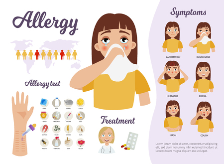 Infographics of allergies. Symptoms of the disease. Treatment. Statistics. Types of allergens. Vectores