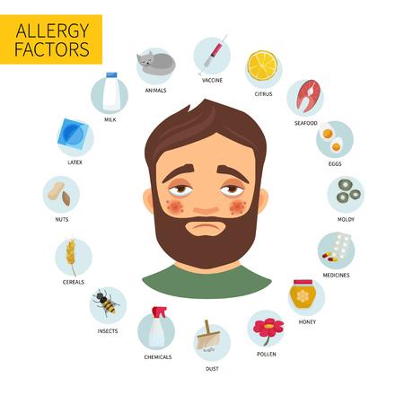 Un uomo con allergie. Insieme di allergeni. I sintomi della malattia. Vettoriali