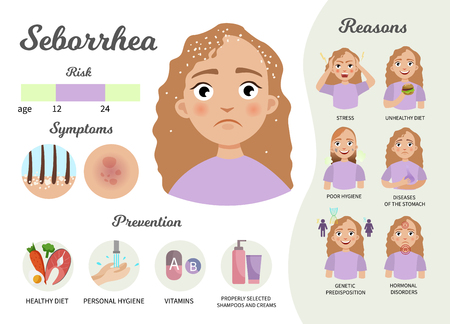 Infographics of seborrhea. Statistics, causes, treatment of the disease. Illustration of a cute sad girl.