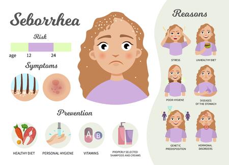 Infographie de la séborrhée. Statistiques, causes, traitement de la maladie. Illustration d'une jolie fille triste.