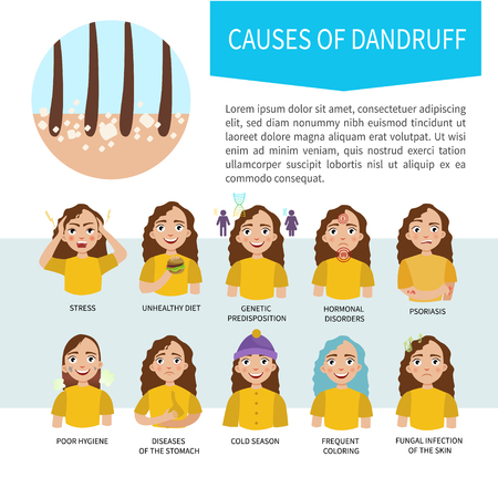 Medical poster causes dandruff. Illustration of a cute girl.