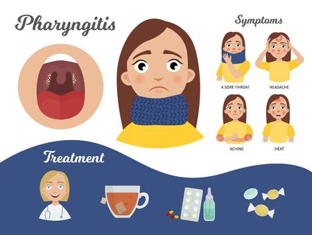 Infografiki zapalenia gardła. Ilustracja ślicznej dziewczyny. Statystyki i objawy choroby.