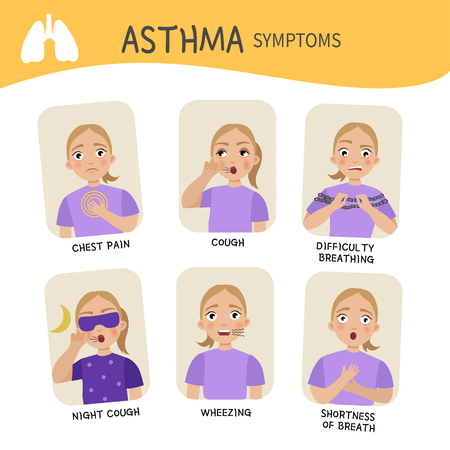 Asthmatic problems vector infographic. Symptoms of asthma. Bronchial Disease Concept