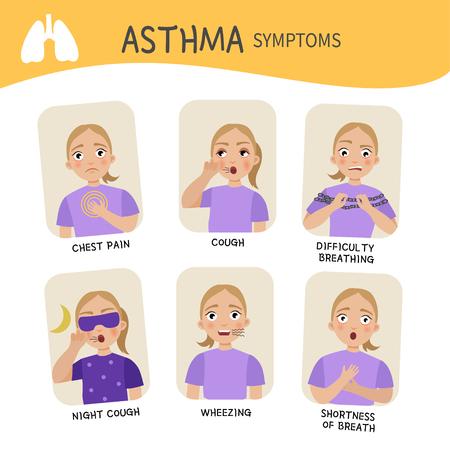 Problemi asmatici infografica vettoriale. Sintomi dell'asma. Concetto di malattia bronchiale