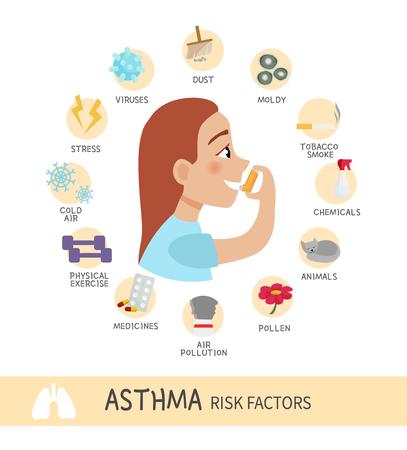 Facteurs de risque d'asthme. Infographie de la maladie. Illustration d'une jolie fille avec un inhalateur. Modèle pour brochures médicales, magazines, affiches.