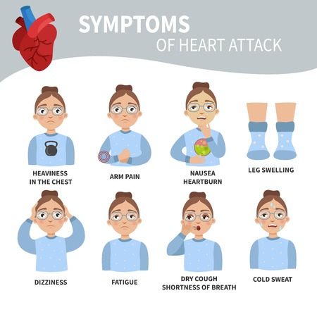 Heart attack symptoms. Medical poster with illustrations of a woman with various symptoms of heart disease. Vector Illustration