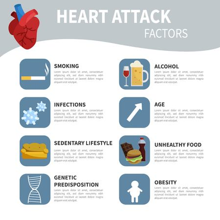 Heart attack factors. Vector infographics with icons. Causes of heart disease. Ilustração