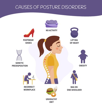 Infographics of posture disorders. Causes of the disease. Illustration of cute girl.