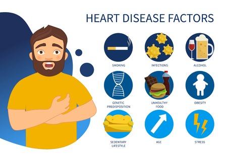 Manifesto di vettore Cause di malattie cardiache. Illustrazione di un uomo con un attacco di cuore.